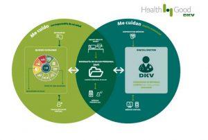 captura 161 300x202 - 5 problemas del sector salud que la Inteligencia Artificial puede resolver
