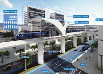 metro estacion primero de mayo 360x260 - Ya hay vía libre para construir el metro de Bogotá