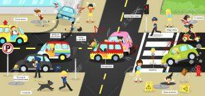 50228503 accidentes lesiones de infografía el peligro y la precaución de seguridad en los vehículos de carretera de  300x141 - Maltrato infantil y seguridad vial