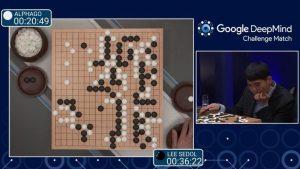google deepmind go 300x169 - Inteligencia artificial, aprendiendo de los errores