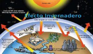 """156488 300x175 - """"Sin los océanos la temperatura del planeta sería diez veces mayor"""": Christopher Sabines"""