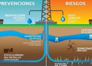 Fracking 1 360x260 - Qué es el fracking y cuáles son sus efectos en el ecosistema y en la calidad de vida. Está prohibido en 15 países.