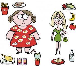 depositphotos 25778297 stock illustration vector cartoon of overweight woman 300x259 - Siete hábitos alimenticios que ayudarían a prevenir el Alzheimer